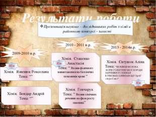 Результати роботи 2009-2010 н.р. Презентація науково – дослідницьких робіт з