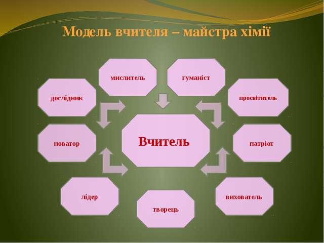 Модель вчителя – майстра хімії Вчитель лідер творець вихователь новатор дослі...