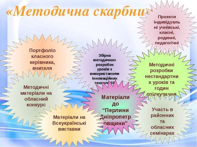 «Методична скарбниця» Портфоліо класного керівника, вчителя Методичні розроб...