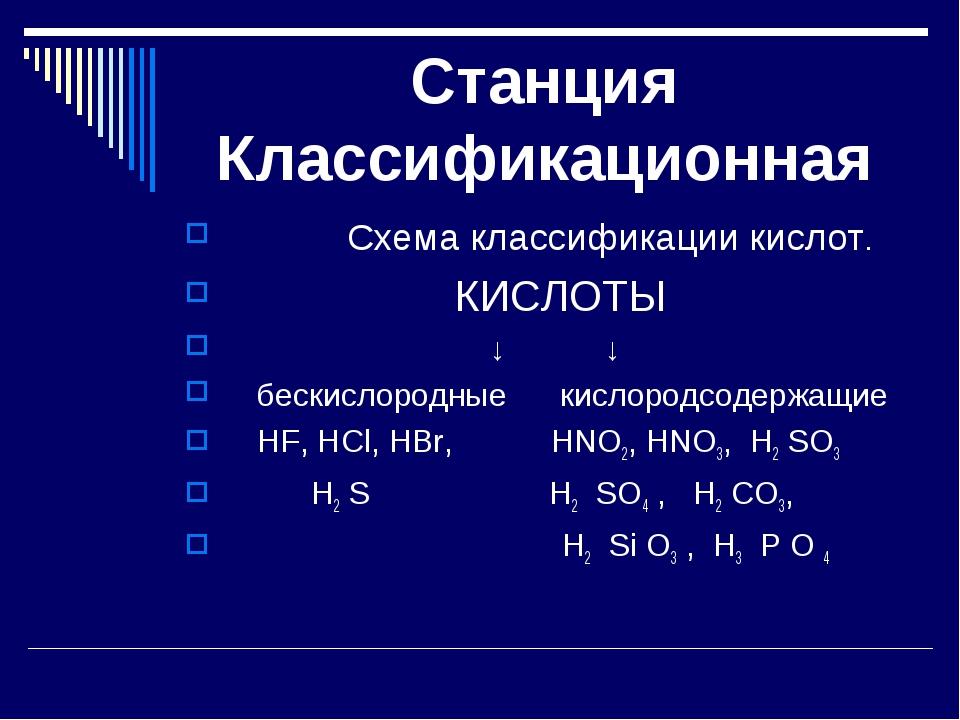Станция Классификационная Схема классификации кислот. КИСЛОТЫ ↓ ↓ бескислоро...