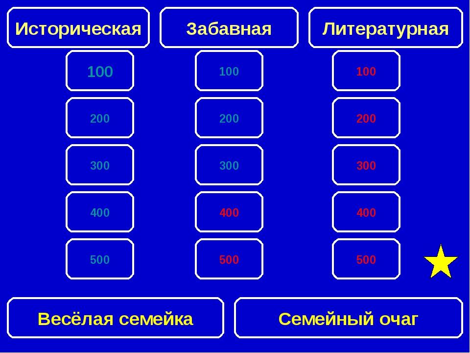 100 100 100 500 400 300 200 200 500 400 300 200 300 400 500 Весёлая семейка С...