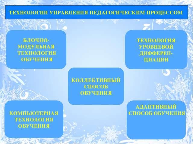 ТЕХНОЛОГИИ УПРАВЛЕНИЯ ПЕДАГОГИЧЕСКИМ ПРОЦЕССОМ ТЕХНОЛОГИЯ УРОВНЕВОЙ ДИФФЕРЕН-...