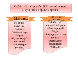 Сабақтың тақырыбы:Ж.Әлмашұлының «Қауын мен қарбыз» ертегісі Мәтіннің мазмұнын