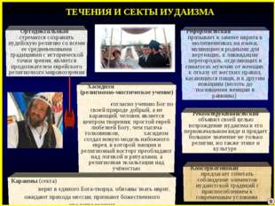 ТЕЧЕНИЯ И СЕКТЫ ИУДАИЗМА Ортодоксальный стремится сохранить иудейскую религию