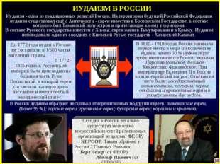 ИУДАИЗМ В РОССИИ Иудаизм - одна из традиционных религий России. На территории