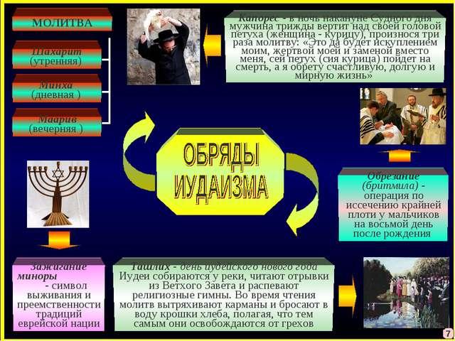7 МОЛИТВА Шахарит (утренняя) Минха (дневная ) Маарив (вечерняя ) Зажигание ми...