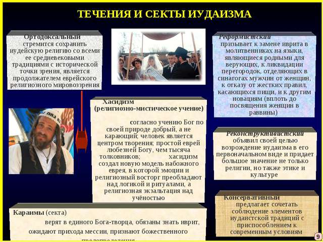 ТЕЧЕНИЯ И СЕКТЫ ИУДАИЗМА Ортодоксальный стремится сохранить иудейскую религию...