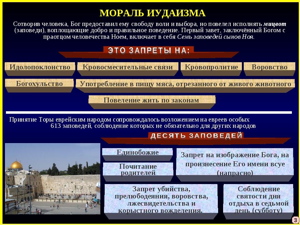 МОРАЛЬ ИУДАИЗМА Идолопоклонство Единобожие Сотворив человека, Бог предоставил...