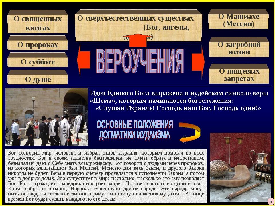 О священных книгах О сверхъестественных существах (Бог, ангелы, демоны) О Маш...