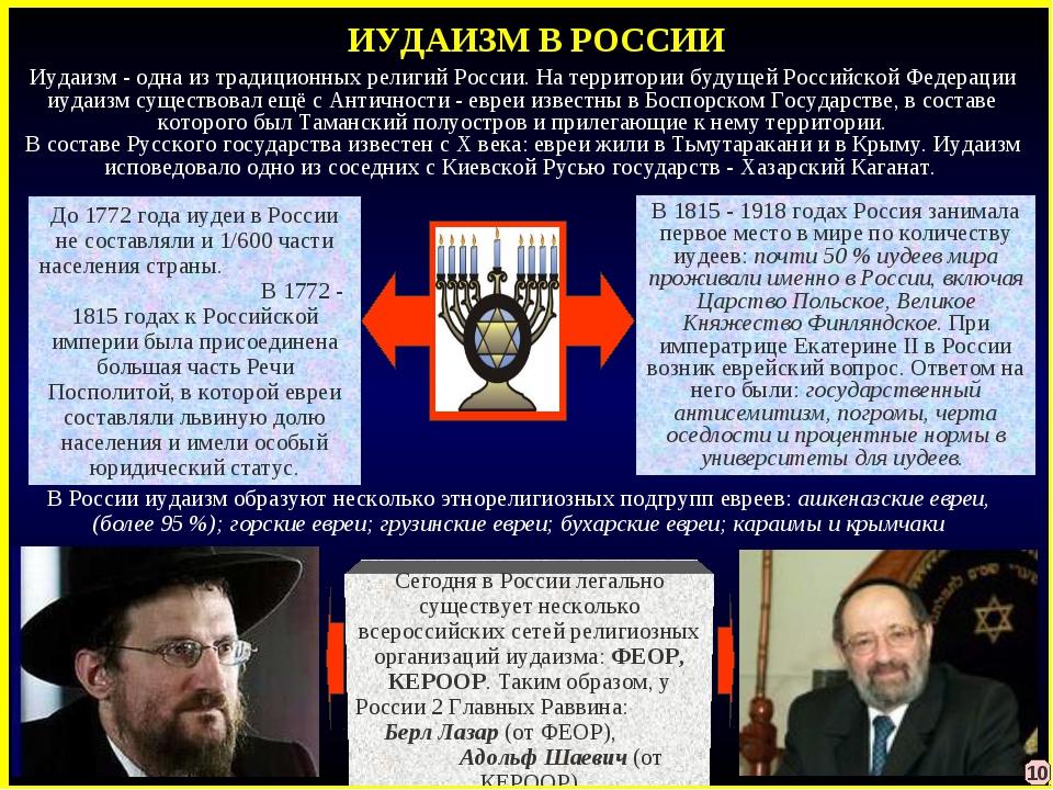 ИУДАИЗМ В РОССИИ Иудаизм - одна из традиционных религий России. На территории...