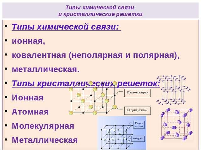Типы химической связи и кристаллические решетки Типы химической связи: ионная...