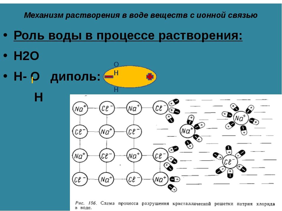 Механизм растворения в воде веществ с ионной связью Роль воды в процессе раст...