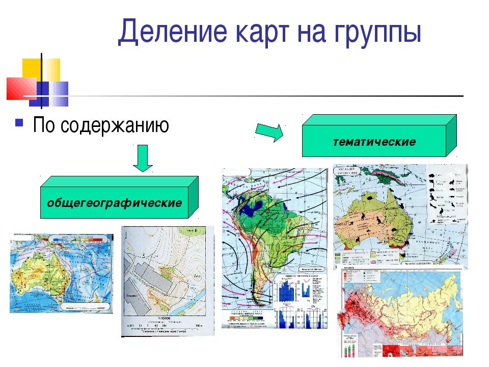 Деление карт на группы По содержанию общегеографические тематические