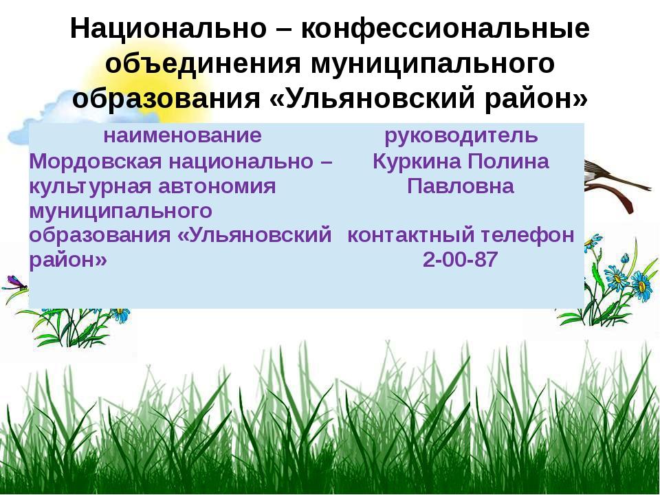 Национально – конфессиональные объединения муниципального образования «Ульяно...