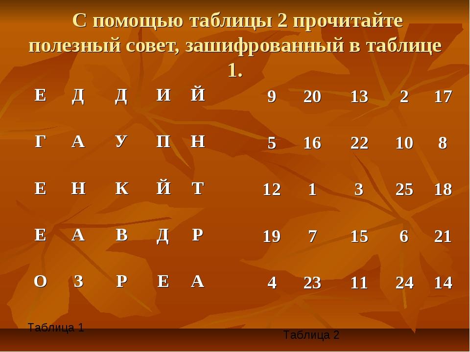 С помощью таблицы 2 прочитайте полезный совет, зашифрованный в таблице 1. Та...