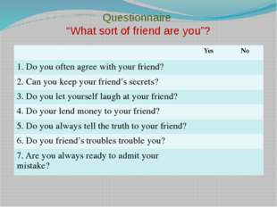 "Questionnaire ""What sort of friend are you""? Yes No 1.Doyou oftenagree with y"