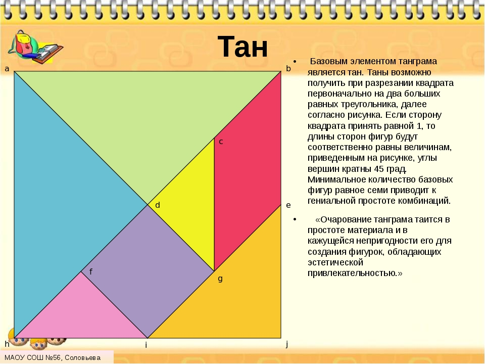 Тан Базовым элементом танграма является тан. Таны возможно получить при разр...