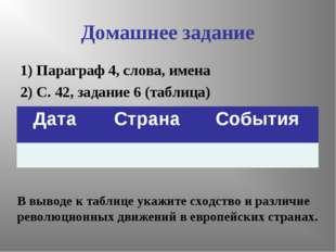Домашнее задание 1) Параграф 4, слова, имена 2) С. 42, задание 6 (таблица) В