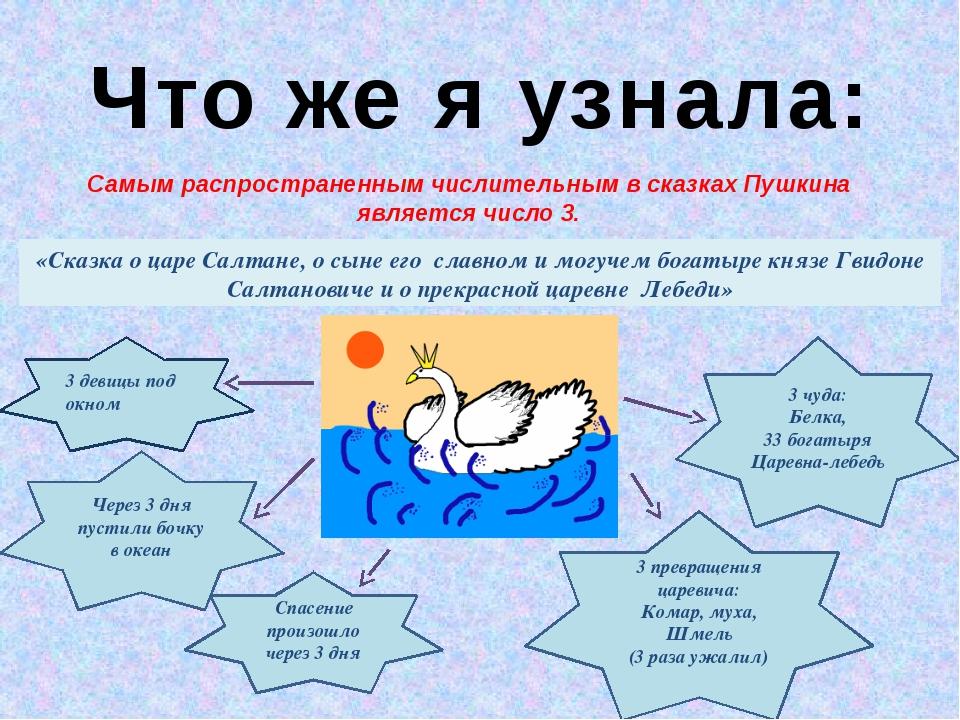 Что же я узнала: Самым распространенным числительным в сказках Пушкина являет...