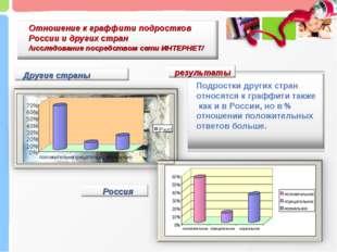 Отношение к граффити подростков России и других стран /исследование посредств