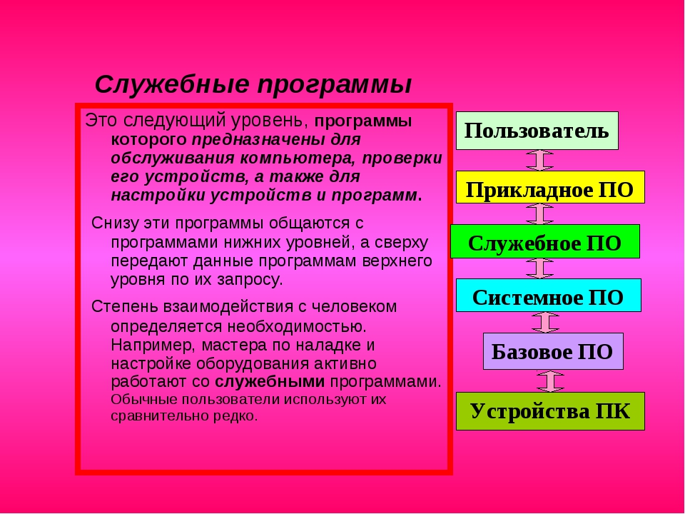 Служебные программы Это следующий уровень, программы которого предназначены д...
