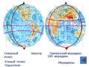 Северный полюс Южный полюс Параллели Экватор Гринвичский меридиан Меридианы