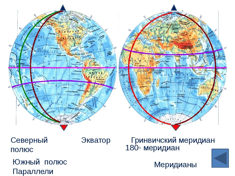 Северный полюс Южный полюс Параллели Экватор Гринвичский меридиан Меридианы...