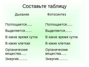 Составьте таблицу