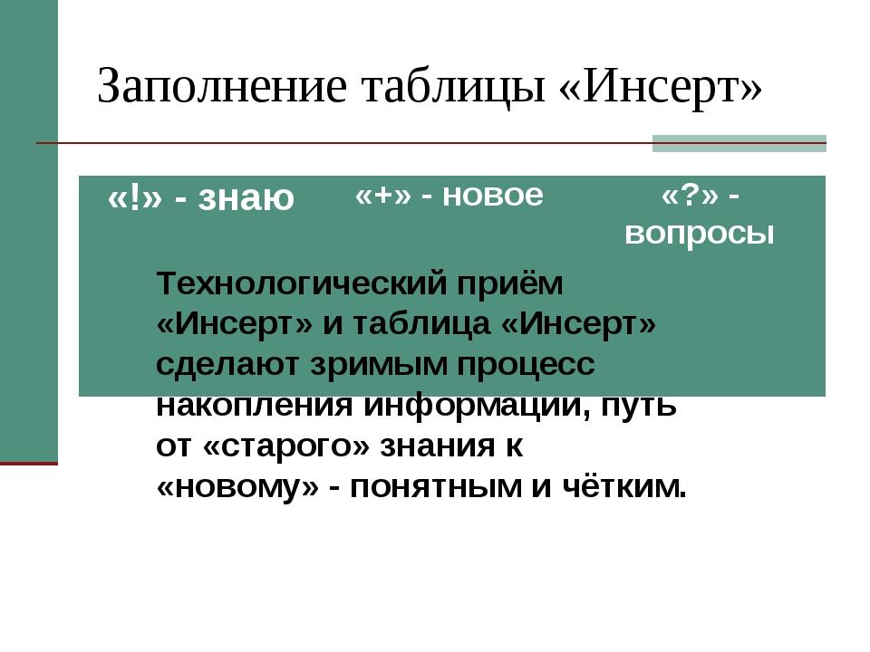 Заполнение таблицы «Инсерт» Технологический приём «Инсерт» и таблица «Инсерт»...