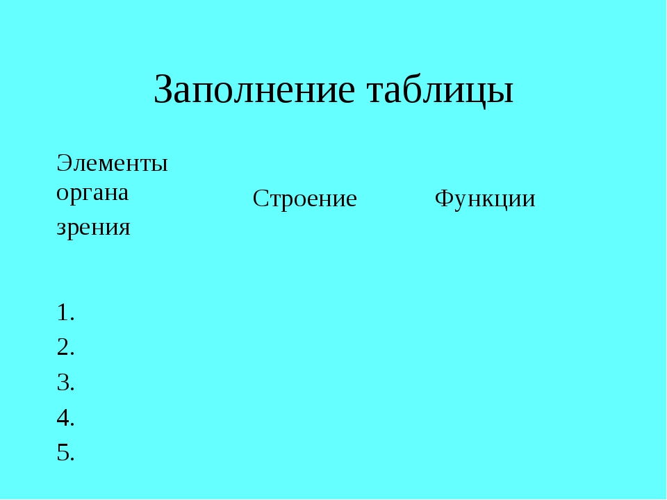 Заполнение таблицы Элементы органа зрения Строение  Функции 1. 2. 3. 4. 5.