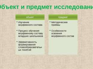 Объект и предмет исследования