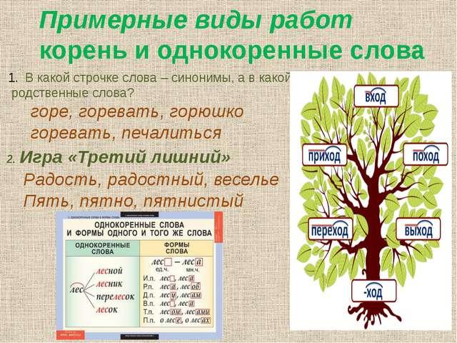 Примерные виды работ корень и однокоренные слова В какой строчке слова – сино...