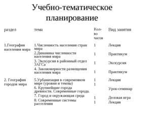 Учебно-тематическое планирование разделтемаКол-во часовВид занятия 1.Геогр
