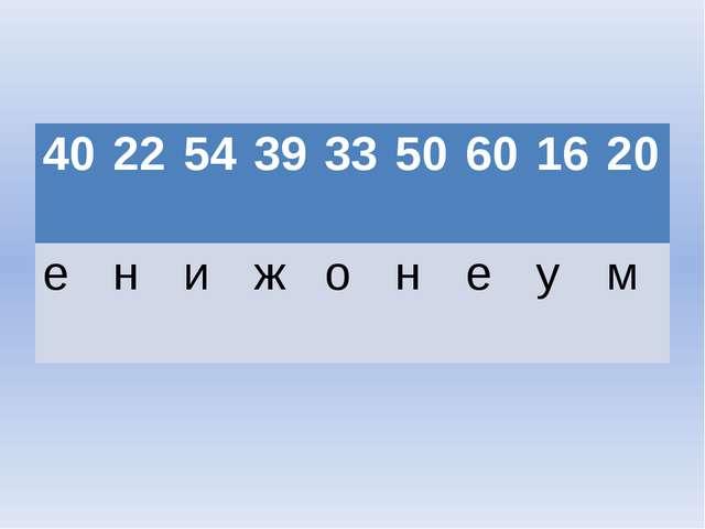 40 22 54 39 33 50 60 16 20 е н и ж о н е у м