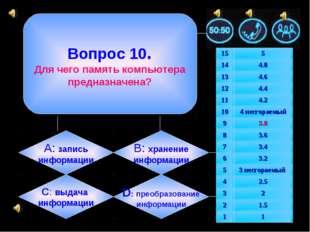 Вопрос 10. Для чего память компьютера предназначена? А: запись информации B: