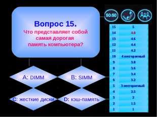 Вопрос 15. Что представляет собой самая дорогая память компьютера? А: DIMM B
