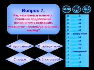 Вопрос 7. Как называется точное и понятное предписание исполнителю совершить