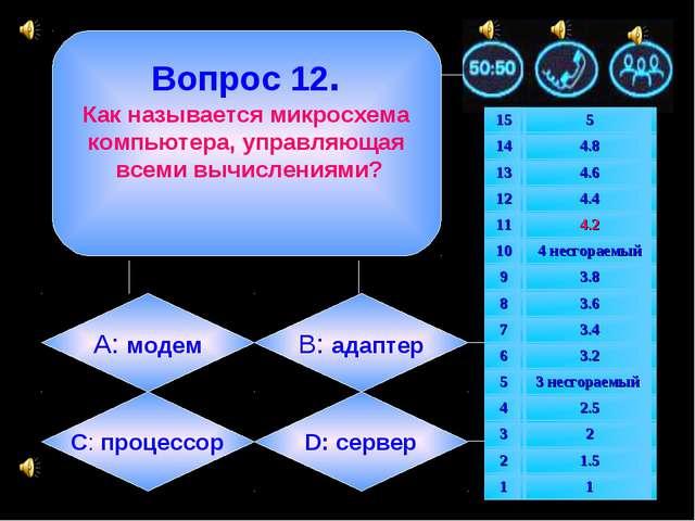 Вопрос 12. Как называется микросхема компьютера, управляющая всеми вычислени...