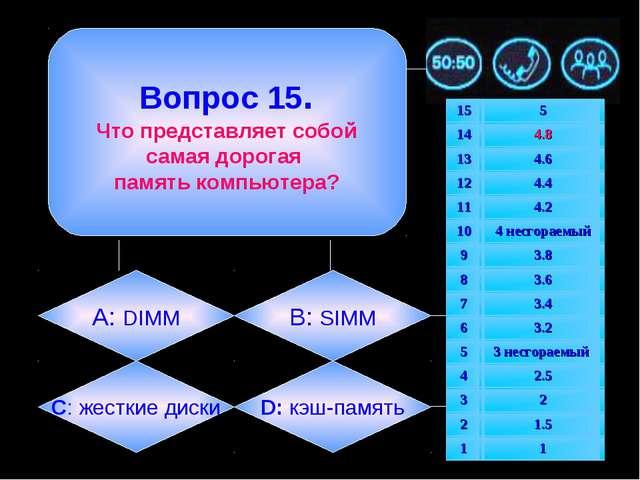 Вопрос 15. Что представляет собой самая дорогая память компьютера? А: DIMM B...