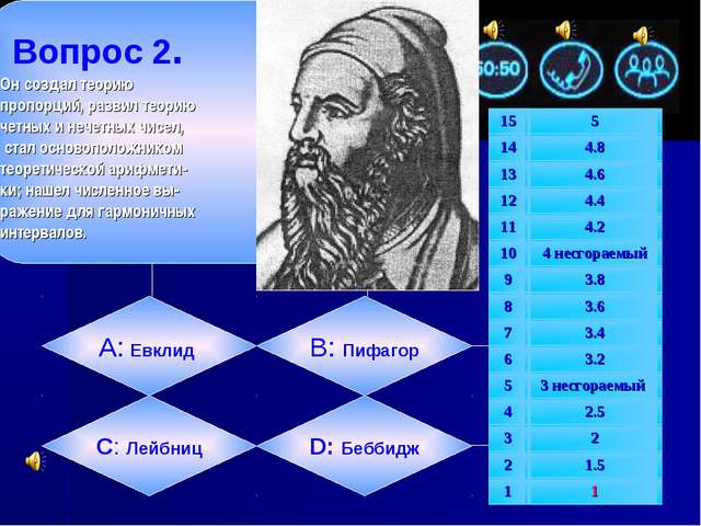 Вопрос 2. Он создал теорию пропорций, развил теорию четных и нечетных чисел,...
