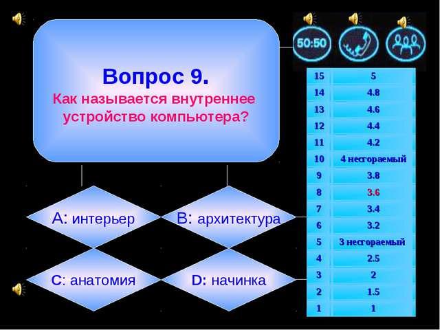 Вопрос 9. Как называется внутреннее устройство компьютера? А: интерьер B: ар...