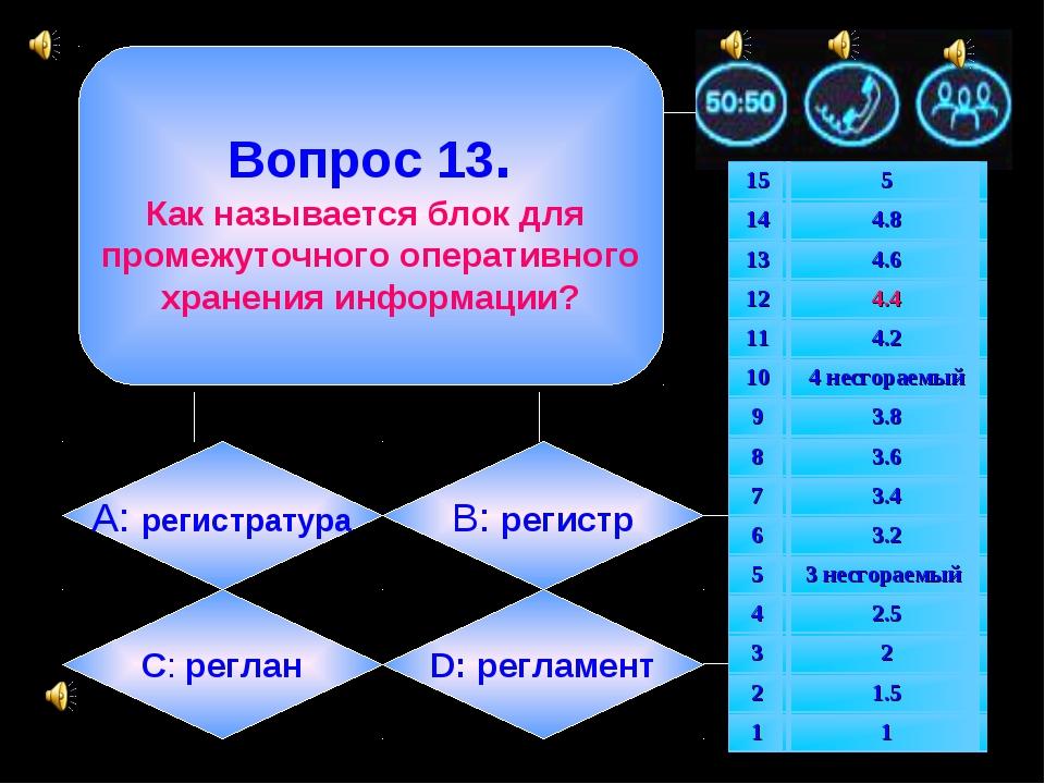 Вопрос 13. Как называется блок для промежуточного оперативного хранения инфо...