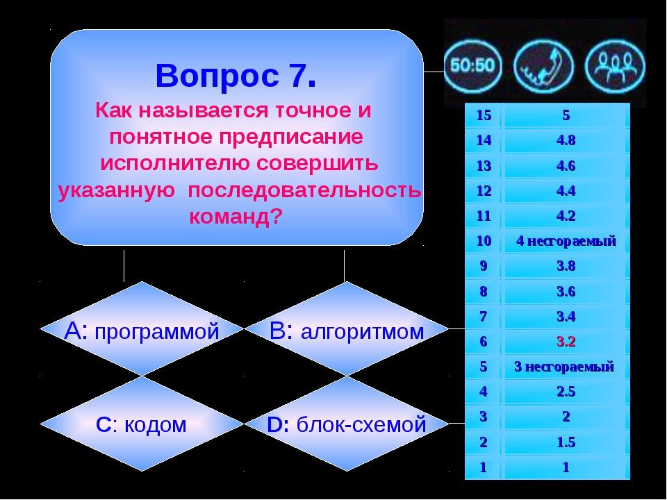 Вопрос 7. Как называется точное и понятное предписание исполнителю совершить...