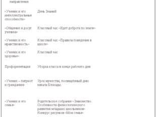 Сентябрь Лаврова Ирина Александровна План воспитательной работы Основные напр