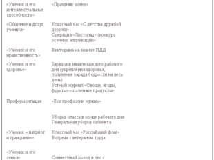 Октябрь Лаврова Ирина Александровна Основные направления Мероприятия Мероприя