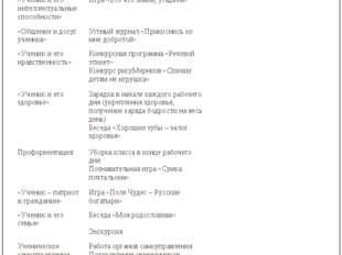 Ноябрь Лаврова Ирина Александровна Основные направления Мероприятия Мероприят