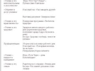 Декабрь Лаврова Ирина Александровна Основные направления Мероприятия Мероприя