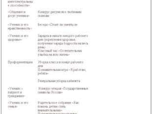 Март Лаврова Ирина Александровна Основные направления Мероприятия Мероприятия