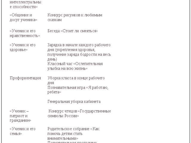 Март Лаврова Ирина Александровна Основные направления Мероприятия Мероприятия...