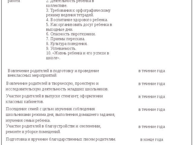 Работа с родителями Лаврова Ирина Александровна Основные направления Темы для...